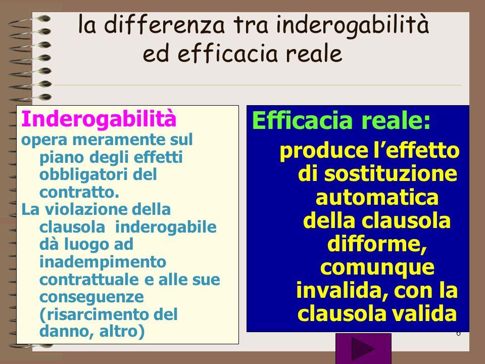 6 la differenza tra inderogabilità ed efficacia reale Inderogabilità opera meramente sul piano degli effetti obbligatori del contratto. La violazione