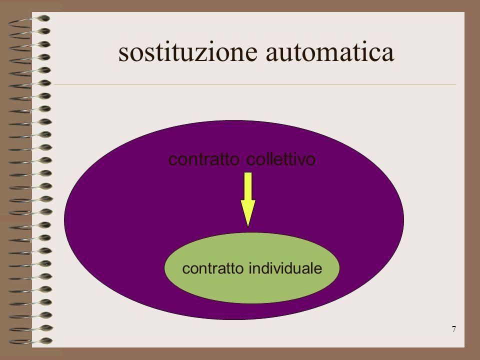 7 sostituzione automatica contratto collettivo contratto individuale