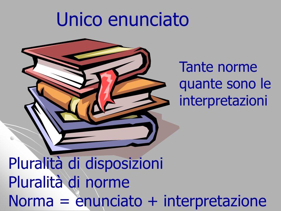 Unico enunciato Pluralità di disposizioni Pluralità di norme Norma = enunciato + interpretazione Tante norme quante sono le interpretazioni