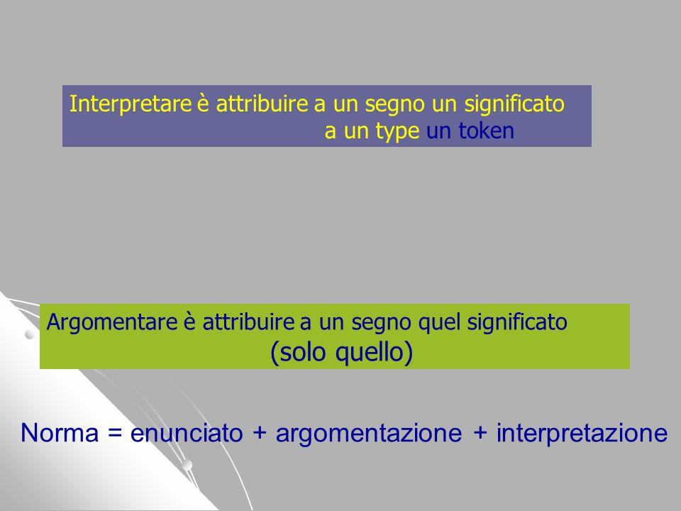 Interpretare è attribuire a un segno un significato a un type un token Argomentare è attribuire a un segno quel significato (solo quello) Norma = enun