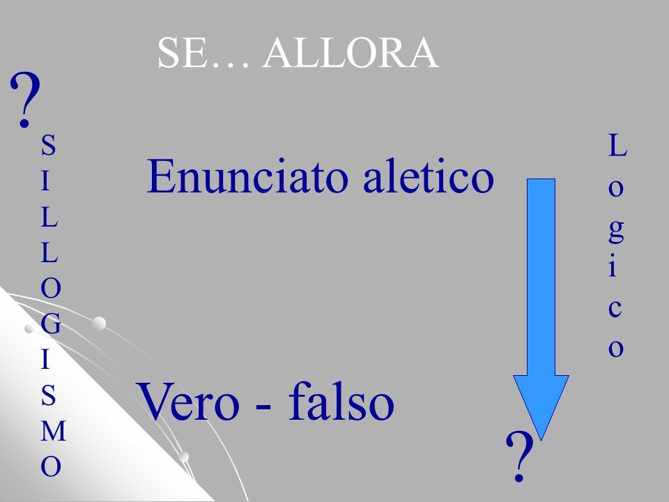 SE… ALLORA Enunciato aletico Vero - falso SILLOGISMOSILLOGISMO LogicoLogico ? ?