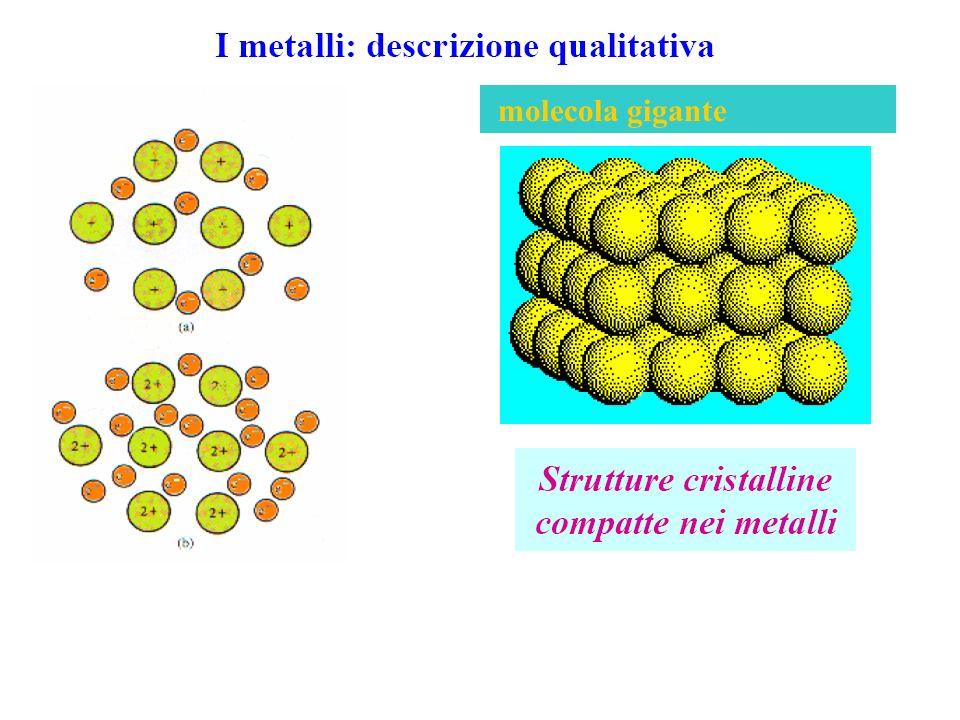 Esagonale compatta (n.c. 12), cubica a facce centrate (n.c. 12), cubica a corpo centrato (n.c. 8).