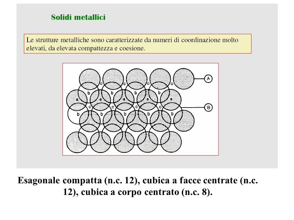 Ne consegue che: - Il legame tra un atomo e ciascuno dei suoi vicini non può essere considerato un legame covalente localizzato vero e proprio (determinato dalla condivisione di una coppia elettronica), perché non ci sarebbe un numero sufficiente di elettroni per formare legami di questo tipo; - Gli elettroni di valenza non sono localizzati tra definite coppie di atomi, ma sono delocalizzati, cioè uniformemente distribuiti fra tutti gli atomi del reticolo.