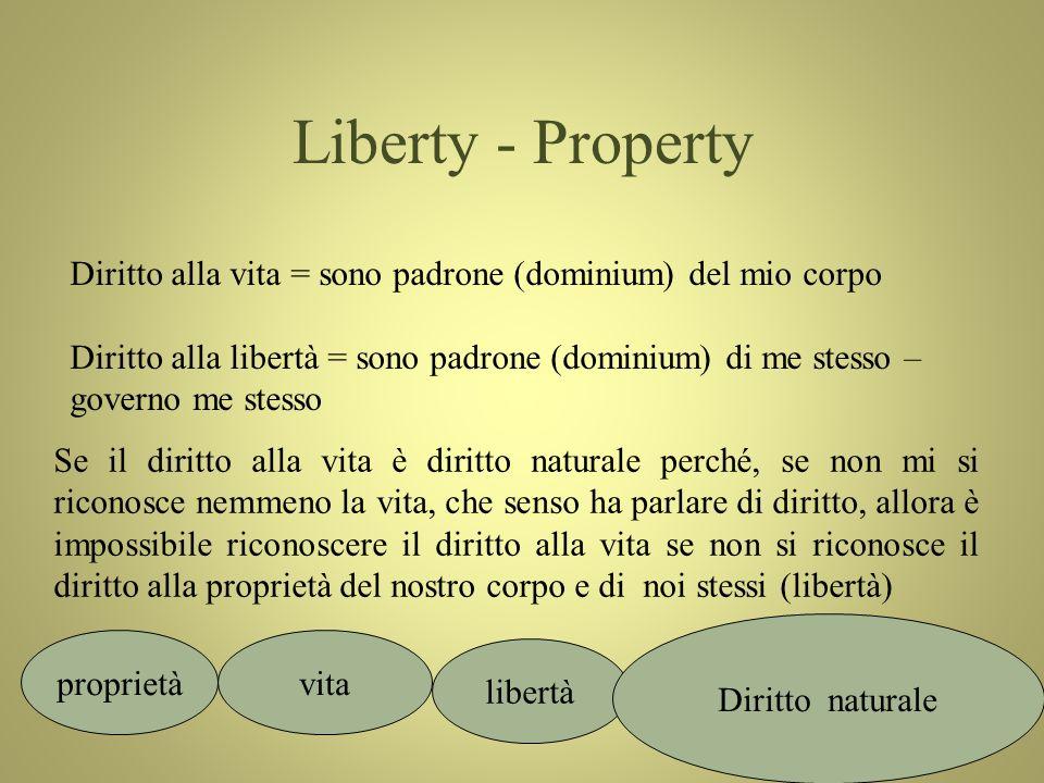Liberty - Property Diritto alla vita = sono padrone (dominium) del mio corpo Diritto alla libertà = sono padrone (dominium) di me stesso – governo me stesso Se il diritto alla vita è diritto naturale perché, se non mi si riconosce nemmeno la vita, che senso ha parlare di diritto, allora è impossibile riconoscere il diritto alla vita se non si riconosce il diritto alla proprietà del nostro corpo e di noi stessi (libertà) vitaproprietà libertà Diritto naturale