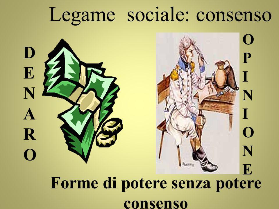 Legame sociale: consenso DENARODENARO OPINIONEOPINIONE Forme di potere senza potere consenso