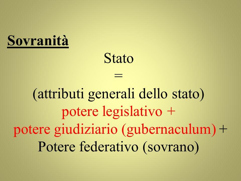 Sovranità Stato = (attributi generali dello stato) potere legislativo + potere giudiziario (gubernaculum) + Potere federativo (sovrano)