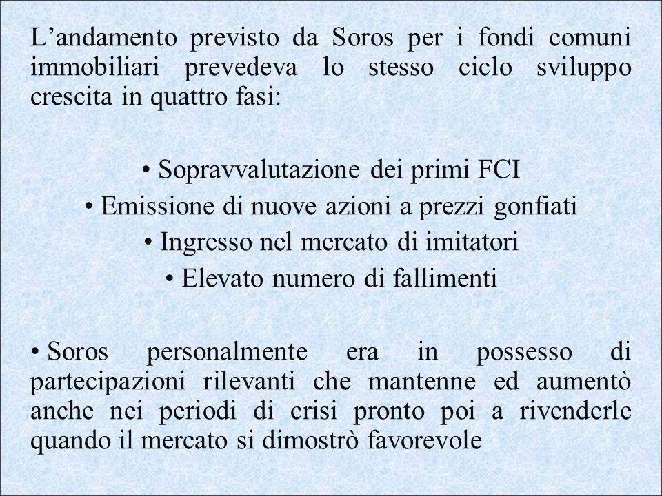 Landamento previsto da Soros per i fondi comuni immobiliari prevedeva lo stesso ciclo sviluppo crescita in quattro fasi: Sopravvalutazione dei primi F