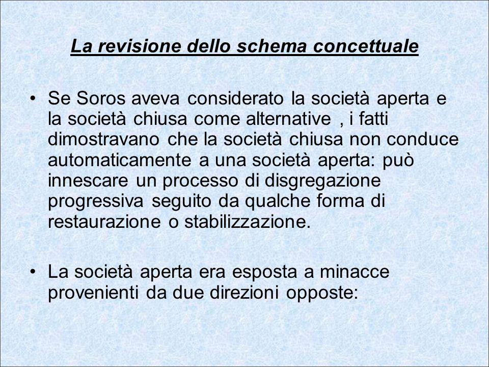 La revisione dello schema concettuale Se Soros aveva considerato la società aperta e la società chiusa come alternative, i fatti dimostravano che la s