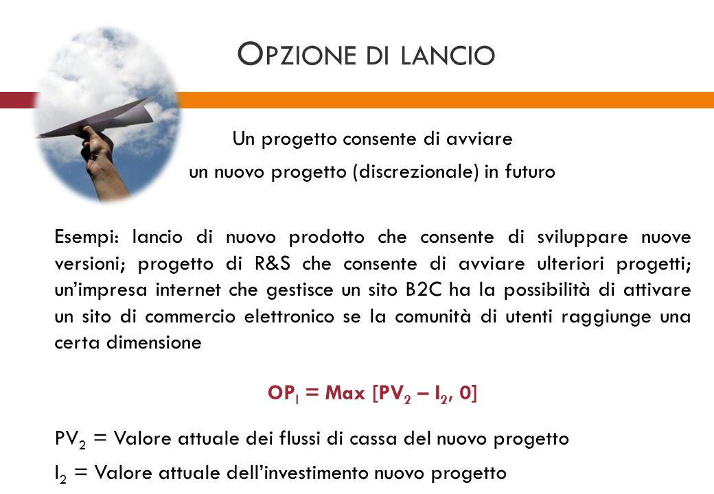 O PZIONE DI LANCIO Un progetto consente di avviare un nuovo progetto (discrezionale) in futuro Esempi: lancio di nuovo prodotto che consente di svilup
