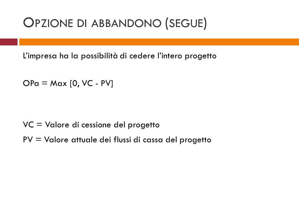 O PZIONE DI ABBANDONO ( SEGUE ) Limpresa ha la possibilità di cedere lintero progetto OPa = Max [0, VC - PV] VC = Valore di cessione del progetto PV =