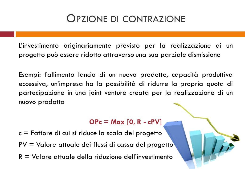 O PZIONE DI CONTRAZIONE Linvestimento originariamente previsto per la realizzazione di un progetto può essere ridotto attraverso una sua parziale dism
