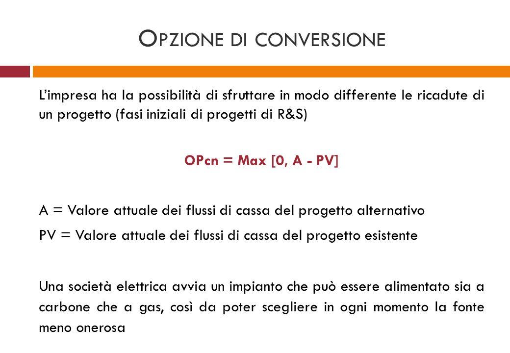 O PZIONE DI CONVERSIONE Limpresa ha la possibilità di sfruttare in modo differente le ricadute di un progetto (fasi iniziali di progetti di R&S) OPcn