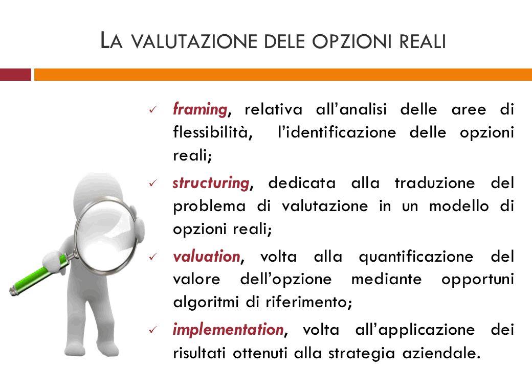 L A VALUTAZIONE DELE OPZIONI REALI framing, relativa allanalisi delle aree di flessibilità, lidentificazione delle opzioni reali; structuring, dedicat