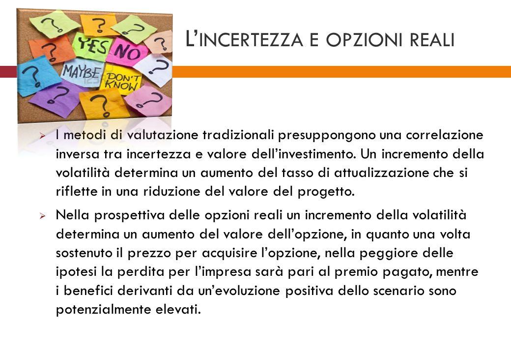 L INCERTEZZA E OPZIONI REALI I metodi di valutazione tradizionali presuppongono una correlazione inversa tra incertezza e valore dellinvestimento. Un