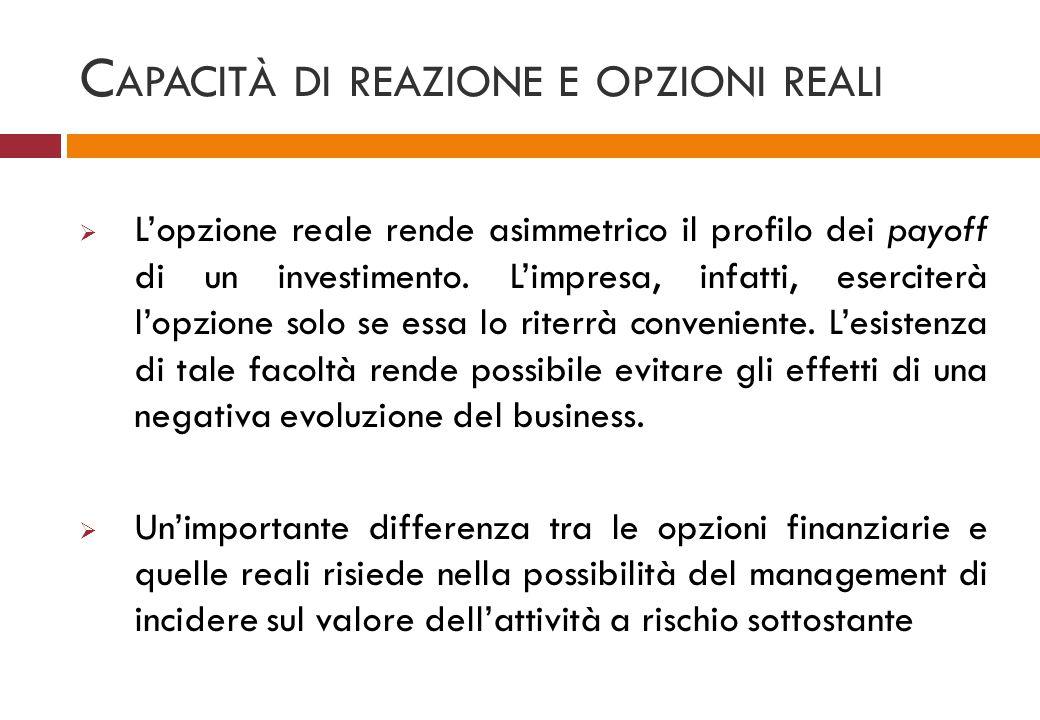 C APACITÀ DI REAZIONE E OPZIONI REALI Lopzione reale rende asimmetrico il profilo dei payoff di un investimento. Limpresa, infatti, eserciterà lopzion