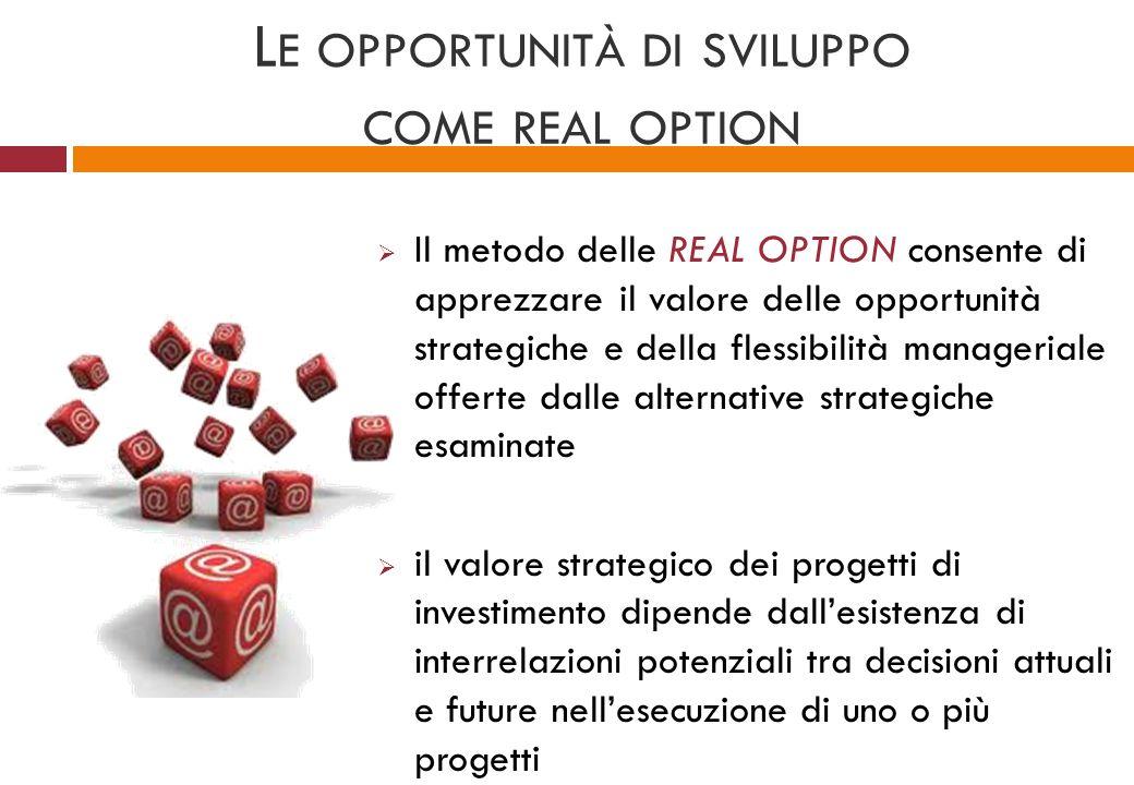 L E OPPORTUNITÀ DI SVILUPPO COME REAL OPTION Il metodo delle REAL OPTION consente di apprezzare il valore delle opportunità strategiche e della flessi