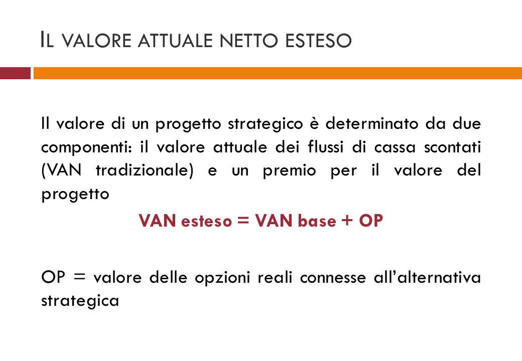 I L VALORE ATTUALE NETTO ESTESO Il valore di un progetto strategico è determinato da due componenti: il valore attuale dei flussi di cassa scontati (V
