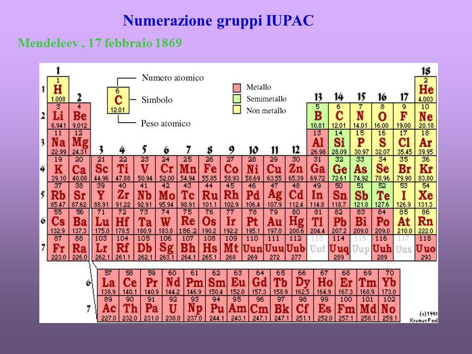 Numerazione gruppi IUPAC Mendeleev, 17 febbraio 1869