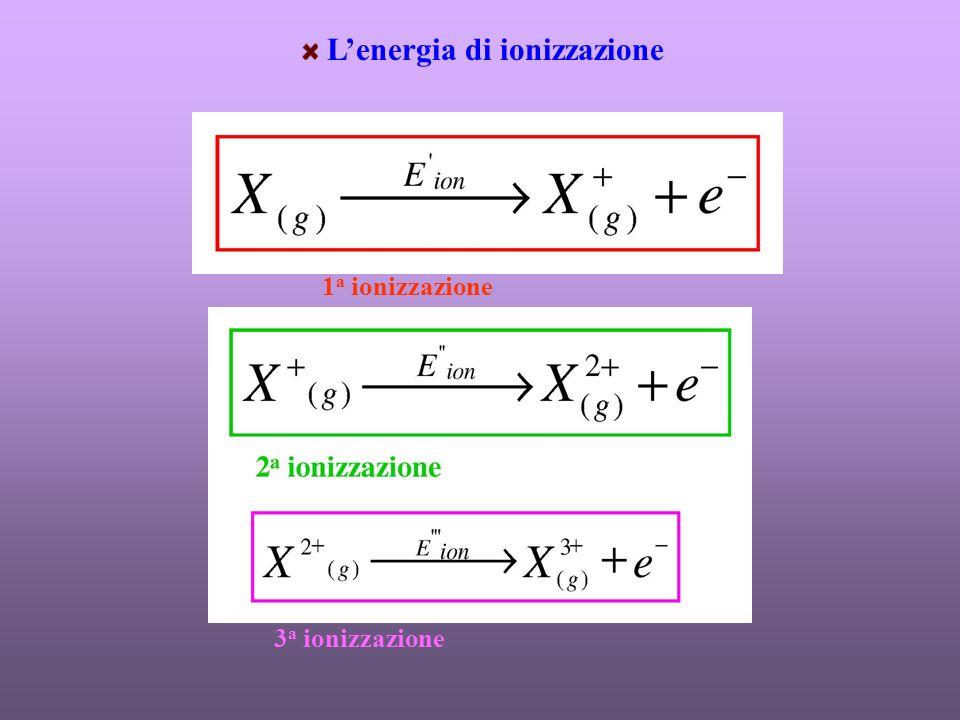 Lenergia di ionizzazione 1 a ionizzazione 3 a ionizzazione