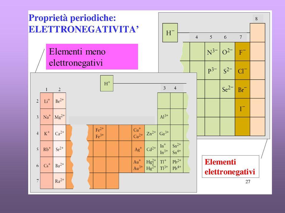 Elementi meno elettronegativi
