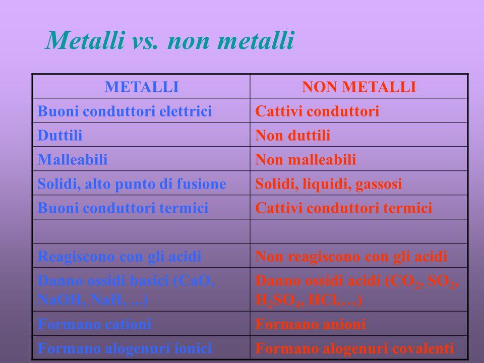 Metalli vs.