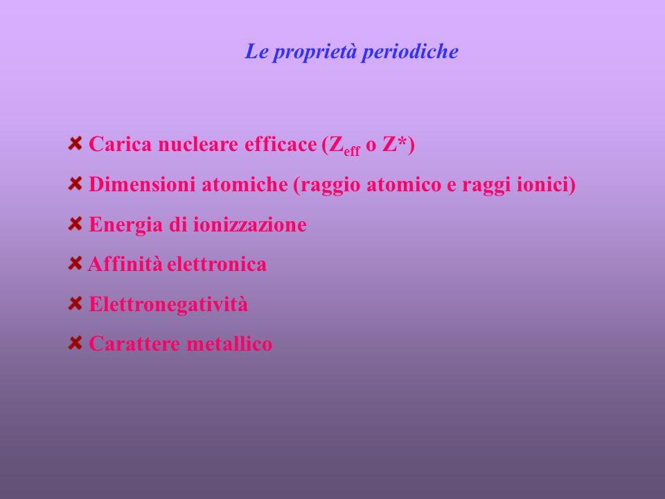 -- Carica nucleare efficace In un atomo polielettronico gli elettroni più interni esplicano una azione di schermo per cui un elettrone risente di una carica Z eff (carica nucleare efficace) minore di Z H Li 2+ -- He
