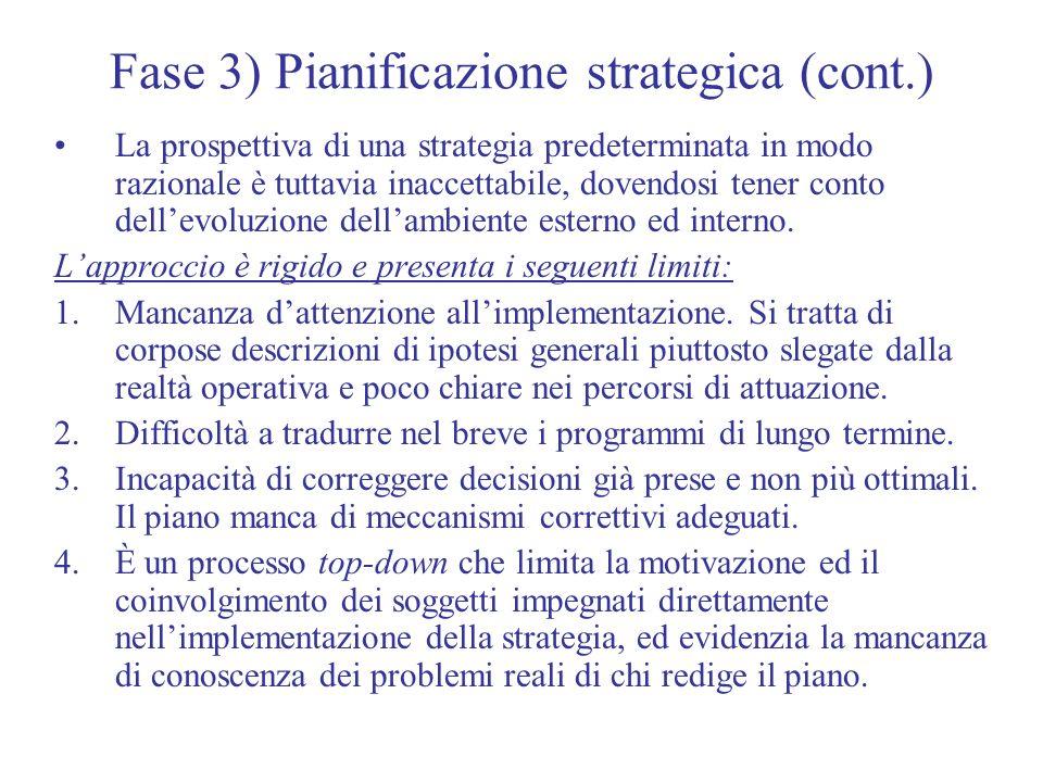 Fase 3) Pianificazione strategica (cont.) La prospettiva di una strategia predeterminata in modo razionale è tuttavia inaccettabile, dovendosi tener c