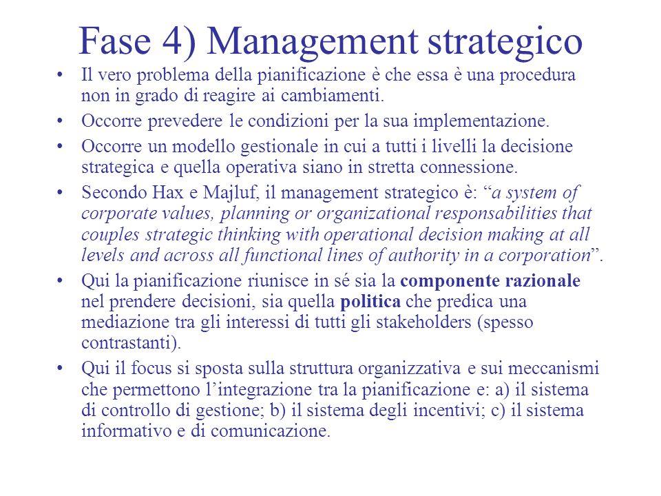 Fase 4) Management strategico Il vero problema della pianificazione è che essa è una procedura non in grado di reagire ai cambiamenti. Occorre prevede