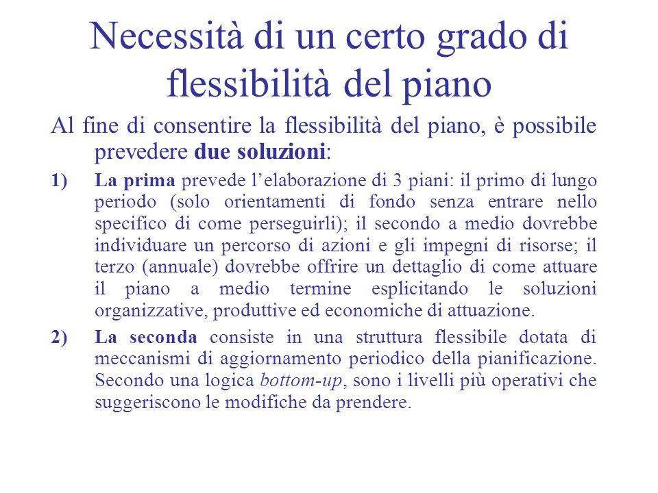 Necessità di un certo grado di flessibilità del piano Al fine di consentire la flessibilità del piano, è possibile prevedere due soluzioni: 1)La prima