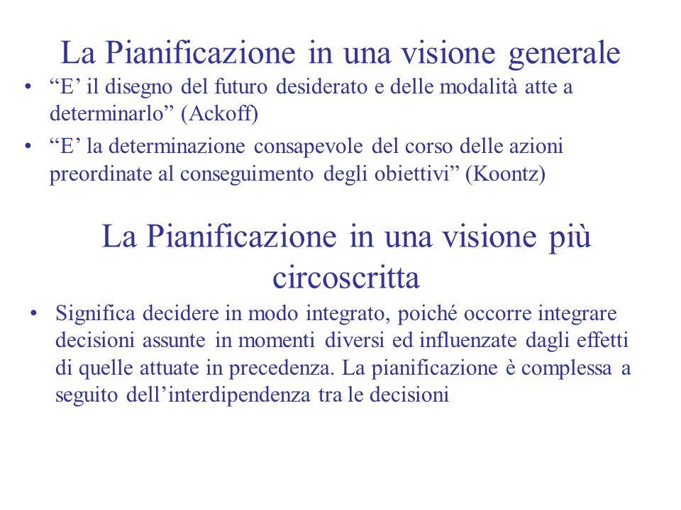 La Pianificazione in una visione generale E il disegno del futuro desiderato e delle modalità atte a determinarlo (Ackoff) E la determinazione consape