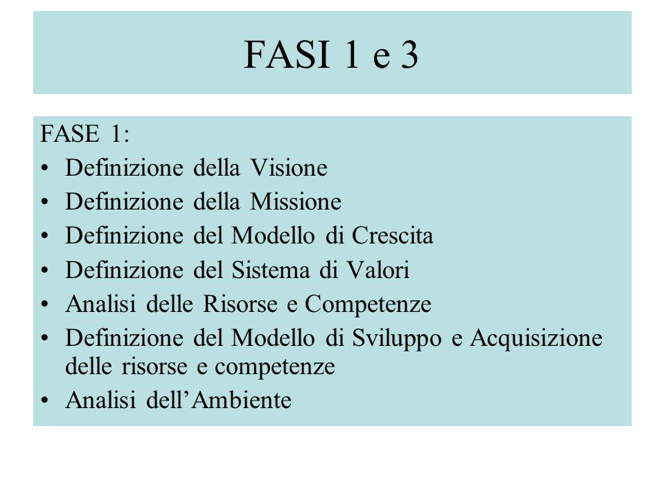 FASE 1: Definizione della Visione Definizione della Missione Definizione del Modello di Crescita Definizione del Sistema di Valori Analisi delle Risor