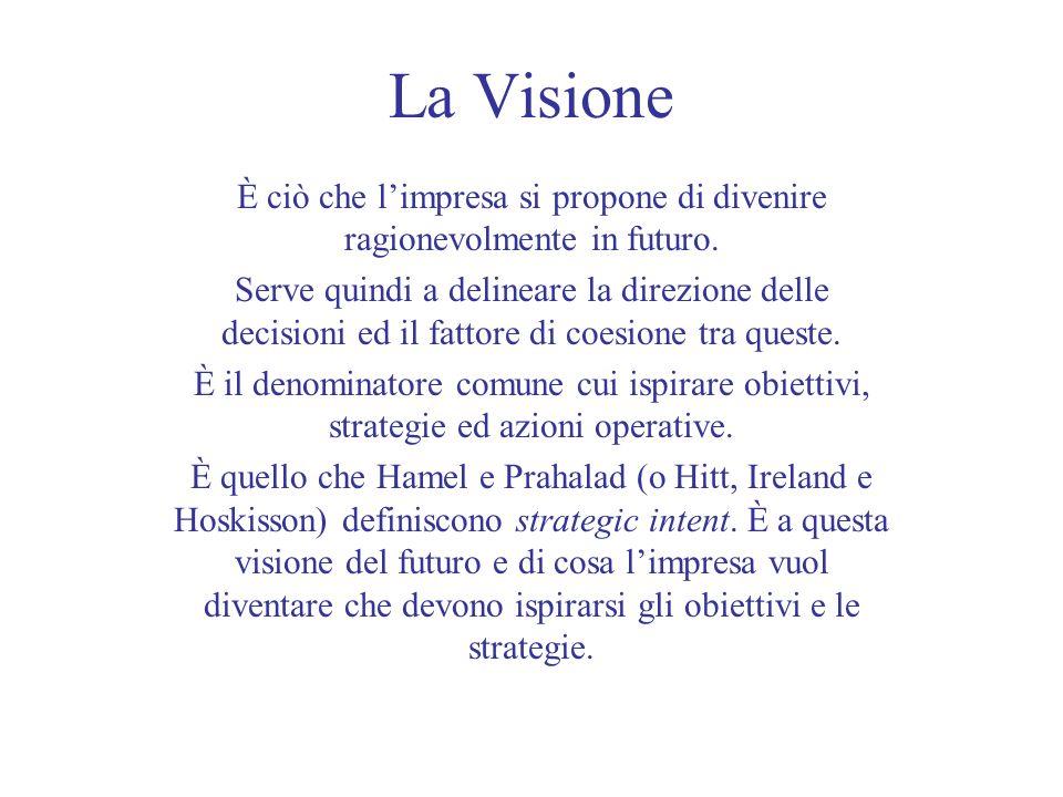 La Visione È ciò che limpresa si propone di divenire ragionevolmente in futuro. Serve quindi a delineare la direzione delle decisioni ed il fattore di