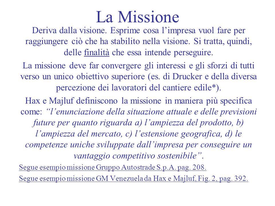 La Missione Deriva dalla visione. Esprime cosa limpresa vuol fare per raggiungere ciò che ha stabilito nella visione. Si tratta, quindi, delle finalit
