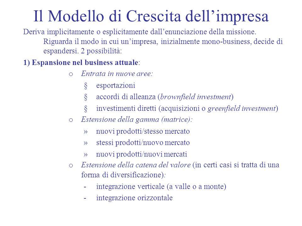 Il Modello di Crescita dellimpresa Deriva implicitamente o esplicitamente dallenunciazione della missione. Riguarda il modo in cui unimpresa, inizialm