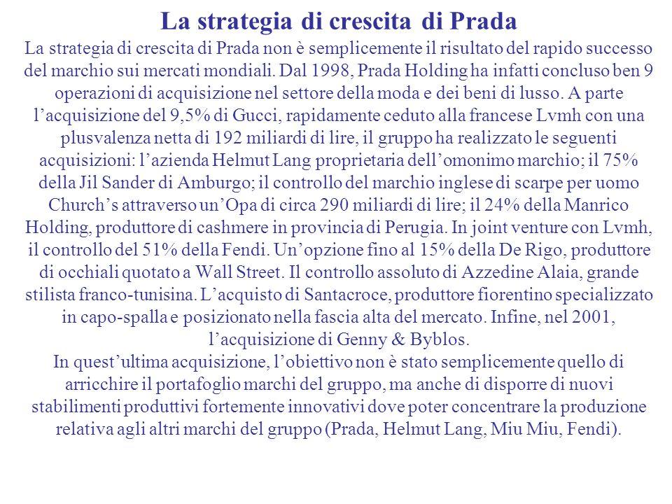 La strategia di crescita di Prada La strategia di crescita di Prada non è semplicemente il risultato del rapido successo del marchio sui mercati mondi