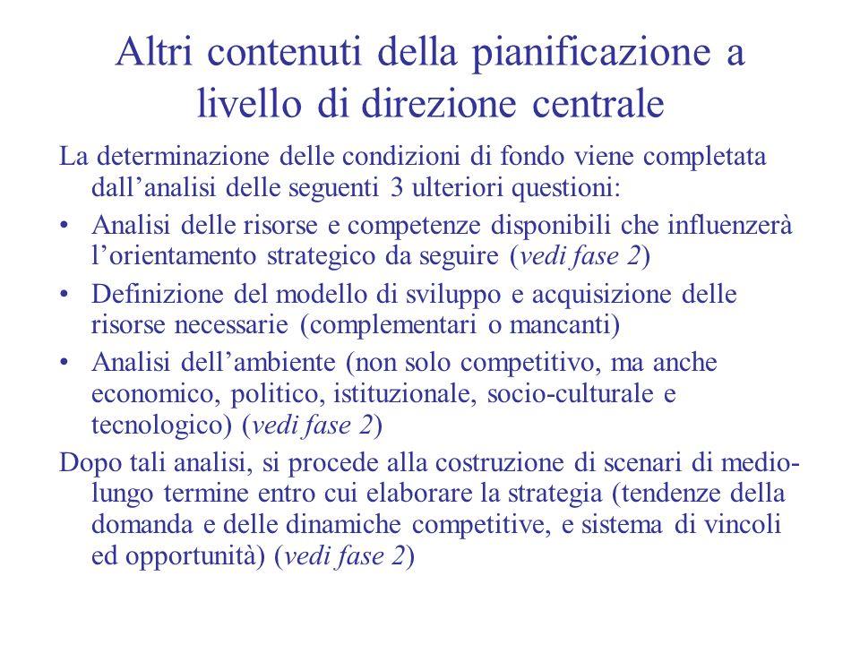 Altri contenuti della pianificazione a livello di direzione centrale La determinazione delle condizioni di fondo viene completata dallanalisi delle se