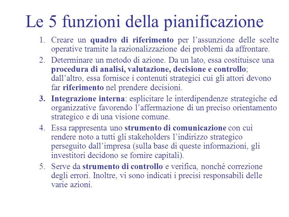 Le 5 funzioni della pianificazione 1.Creare un quadro di riferimento per lassunzione delle scelte operative tramite la razionalizzazione dei problemi