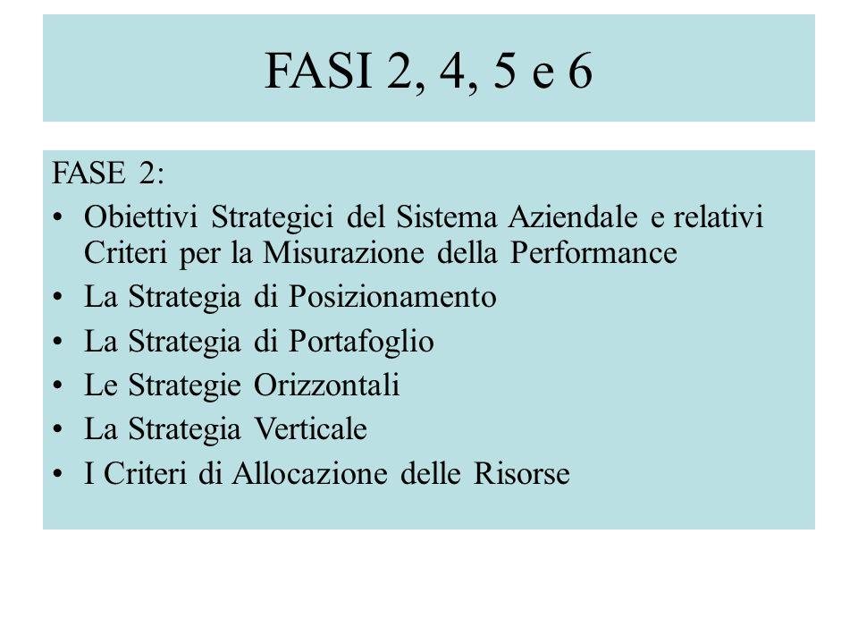 FASI 2, 4, 5 e 6 FASE 2: Obiettivi Strategici del Sistema Aziendale e relativi Criteri per la Misurazione della Performance La Strategia di Posizionam