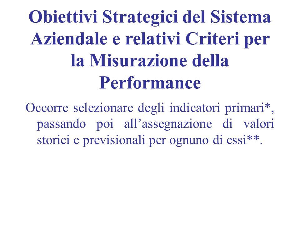 Obiettivi Strategici del Sistema Aziendale e relativi Criteri per la Misurazione della Performance Occorre selezionare degli indicatori primari*, pass
