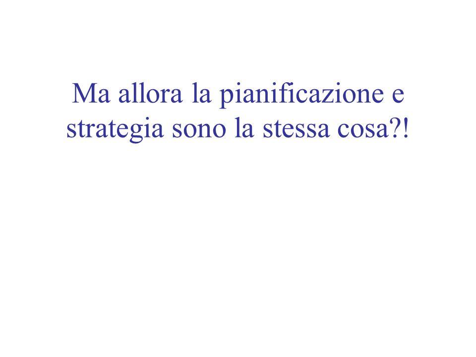 Fase 4) Management strategico Il vero problema della pianificazione è che essa è una procedura non in grado di reagire ai cambiamenti.
