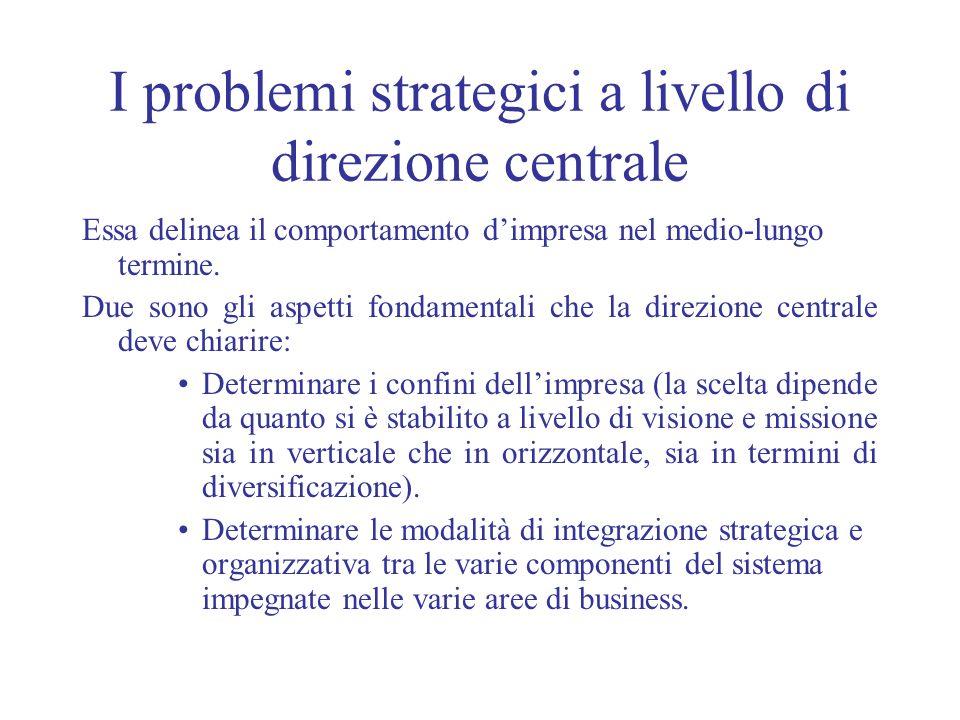 I problemi strategici a livello di direzione centrale Essa delinea il comportamento dimpresa nel medio-lungo termine. Due sono gli aspetti fondamental