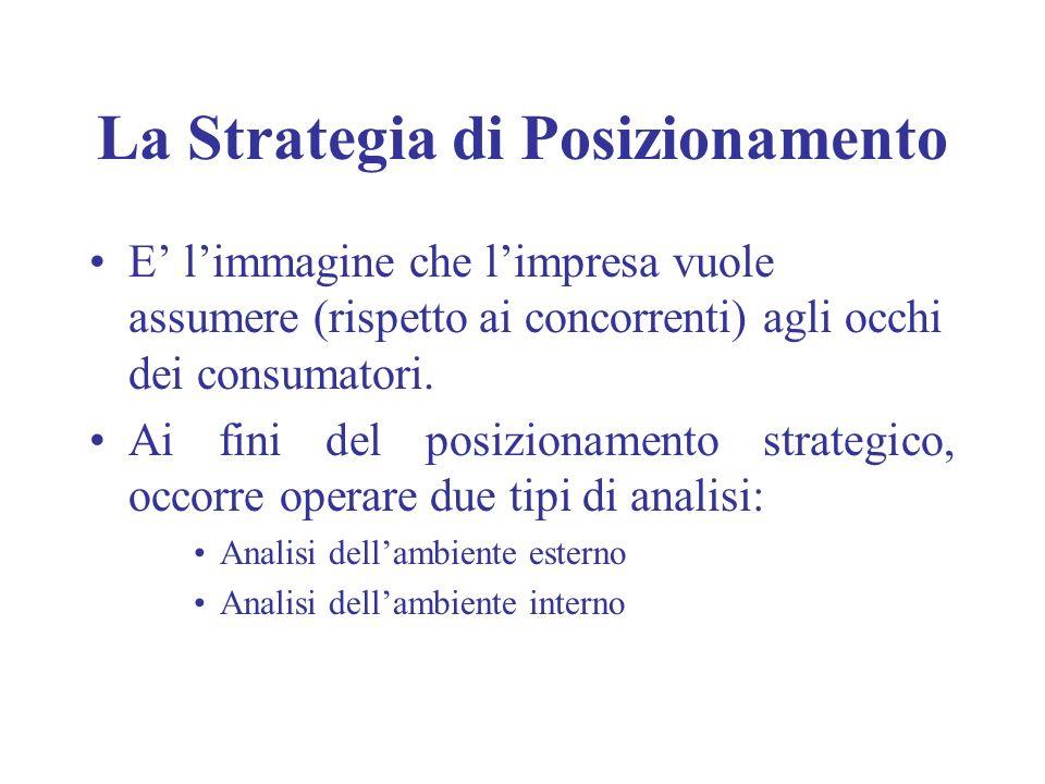 La Strategia di Posizionamento E limmagine che limpresa vuole assumere (rispetto ai concorrenti) agli occhi dei consumatori. Ai fini del posizionament