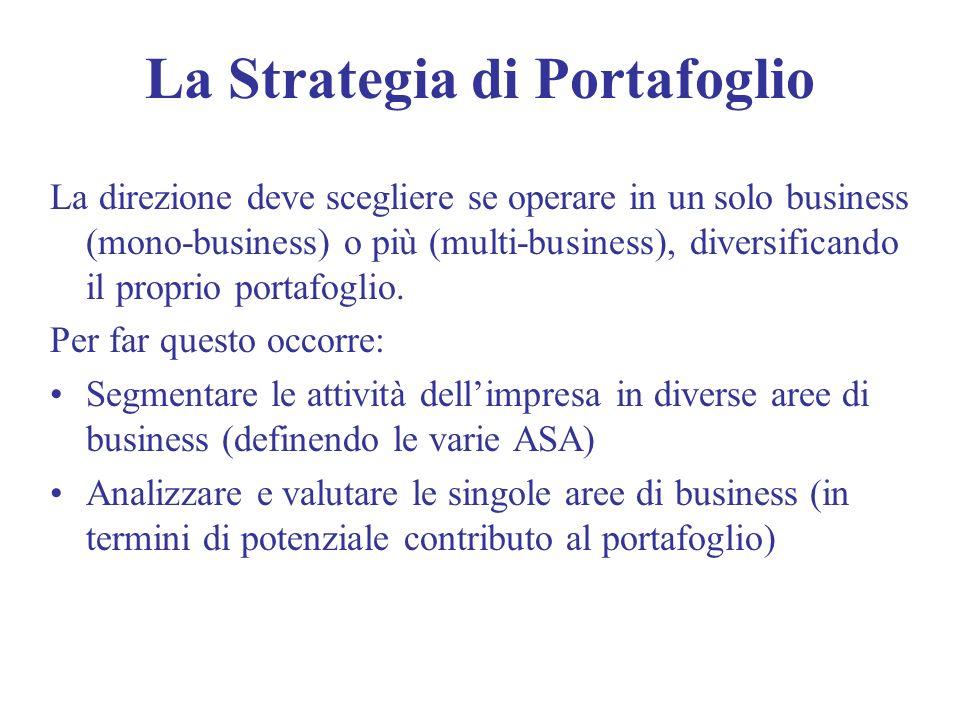 La Strategia di Portafoglio La direzione deve scegliere se operare in un solo business (mono-business) o più (multi-business), diversificando il propr