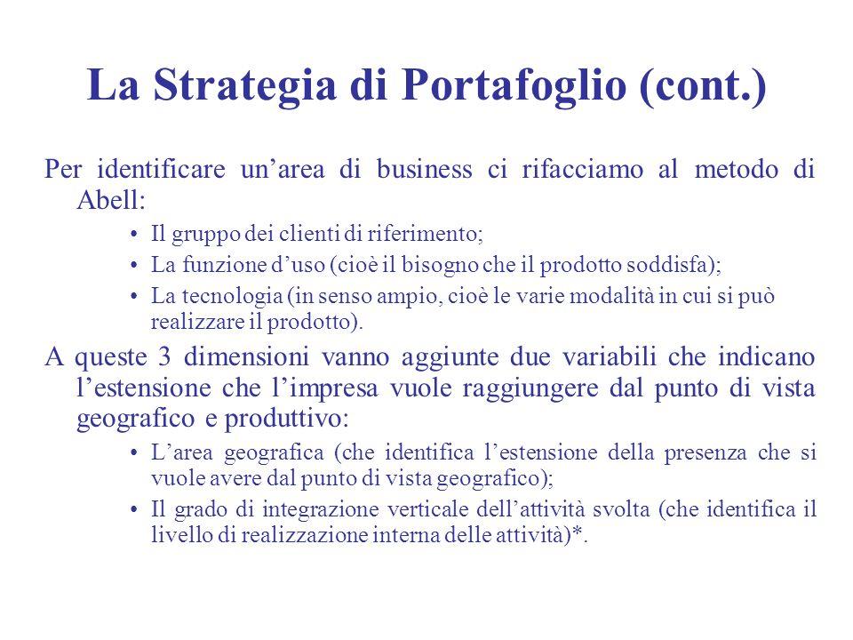 La Strategia di Portafoglio (cont.) Per identificare unarea di business ci rifacciamo al metodo di Abell: Il gruppo dei clienti di riferimento; La fun