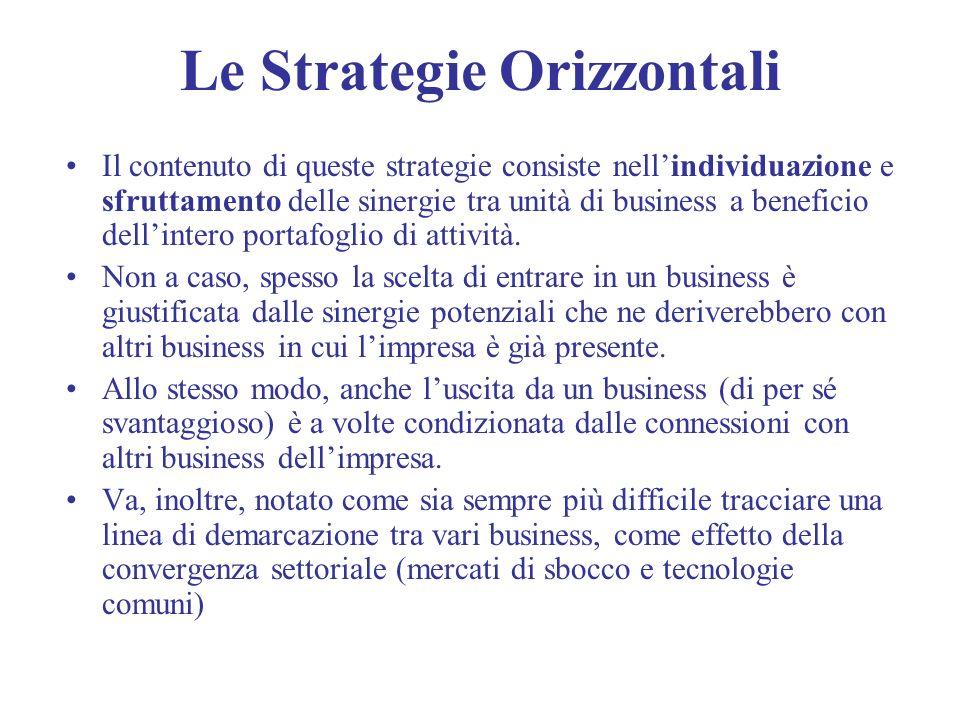 Le Strategie Orizzontali Il contenuto di queste strategie consiste nellindividuazione e sfruttamento delle sinergie tra unità di business a beneficio