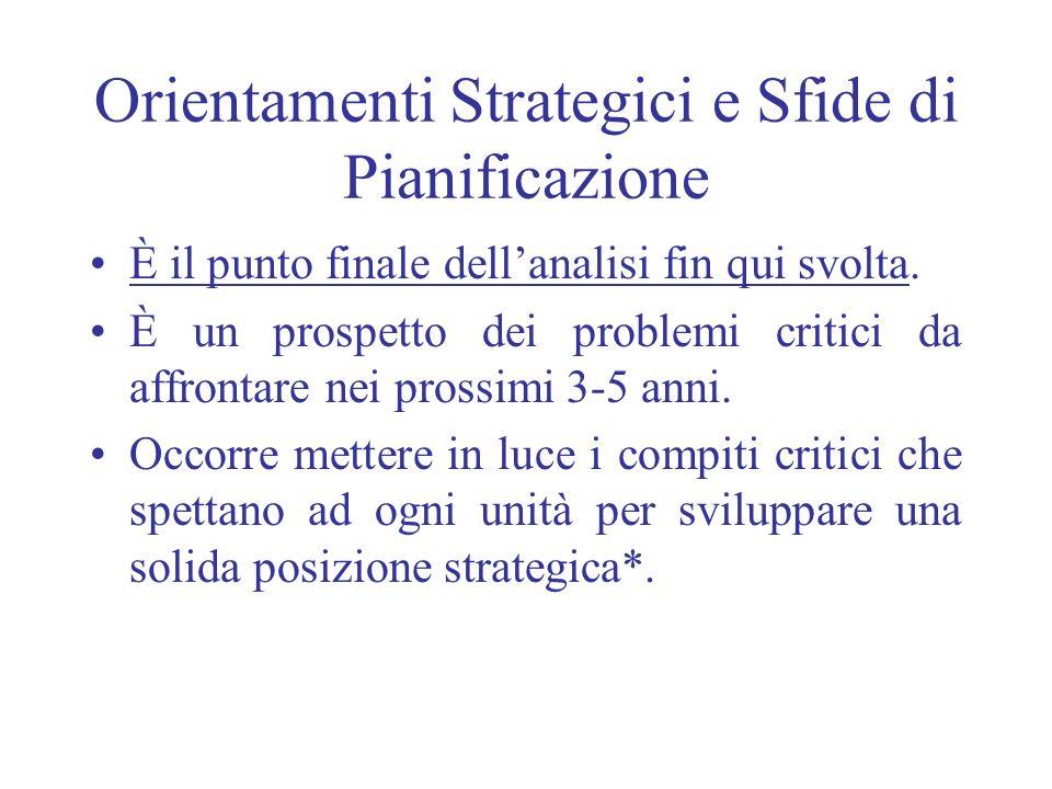 Orientamenti Strategici e Sfide di Pianificazione È il punto finale dellanalisi fin qui svolta. È un prospetto dei problemi critici da affrontare nei