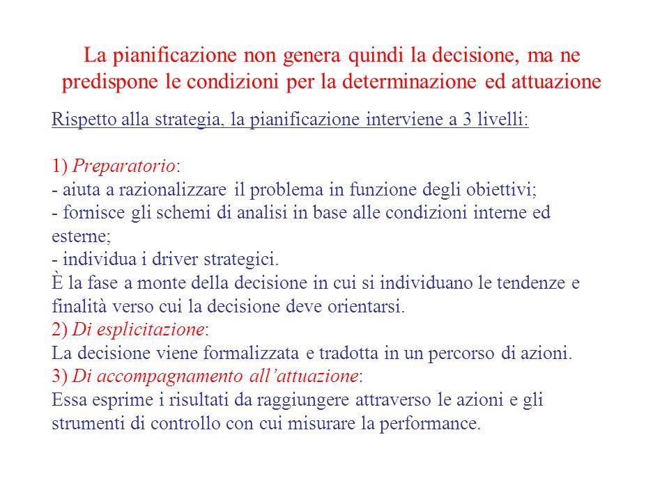 Rispetto alla strategia, la pianificazione interviene a 3 livelli: 1) Preparatorio: - aiuta a razionalizzare il problema in funzione degli obiettivi;