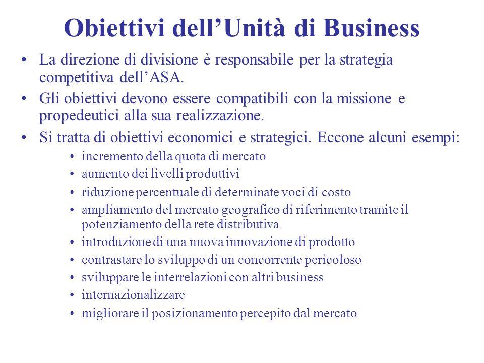 Obiettivi dellUnità di Business La direzione di divisione è responsabile per la strategia competitiva dellASA. Gli obiettivi devono essere compatibili