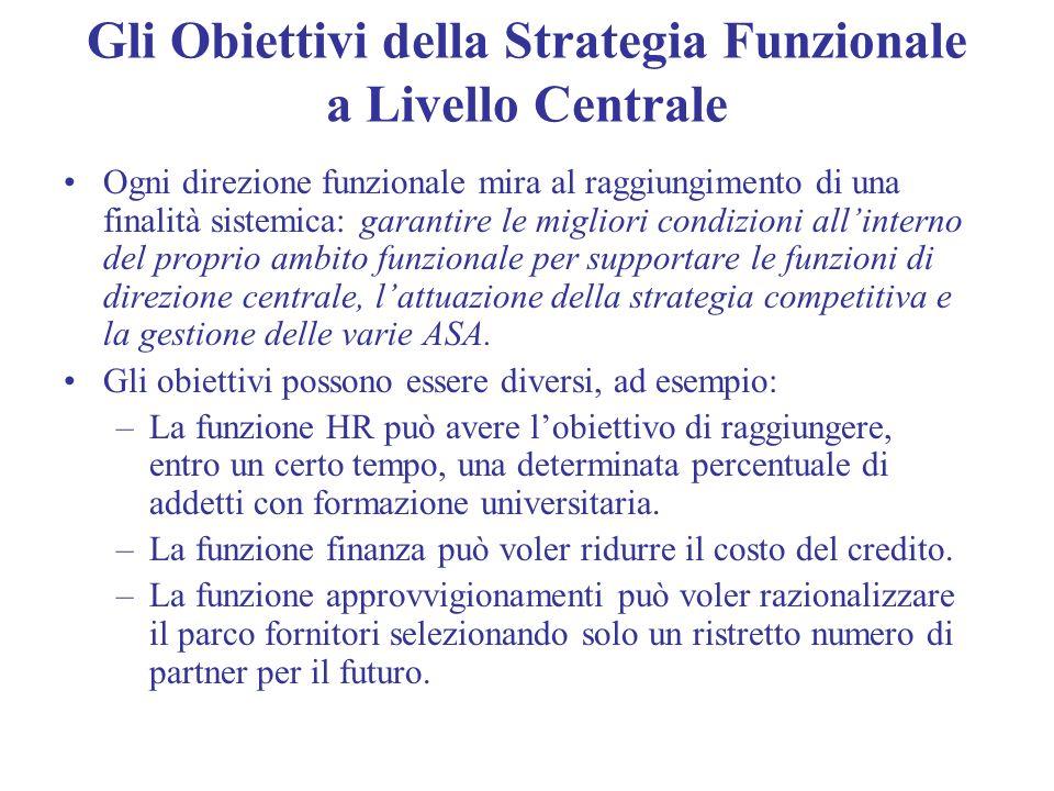 Gli Obiettivi della Strategia Funzionale a Livello Centrale Ogni direzione funzionale mira al raggiungimento di una finalità sistemica: garantire le m