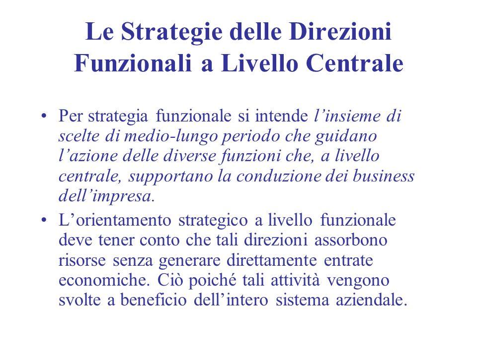 Le Strategie delle Direzioni Funzionali a Livello Centrale Per strategia funzionale si intende linsieme di scelte di medio-lungo periodo che guidano l